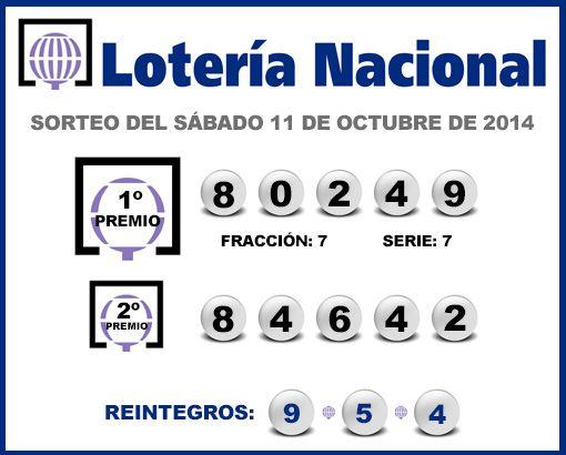 la pedrea sorteo loteria: